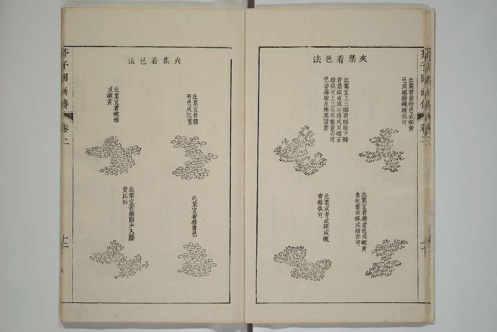 The Mustard Seed Garden Painting Manual (Japanese reprint)