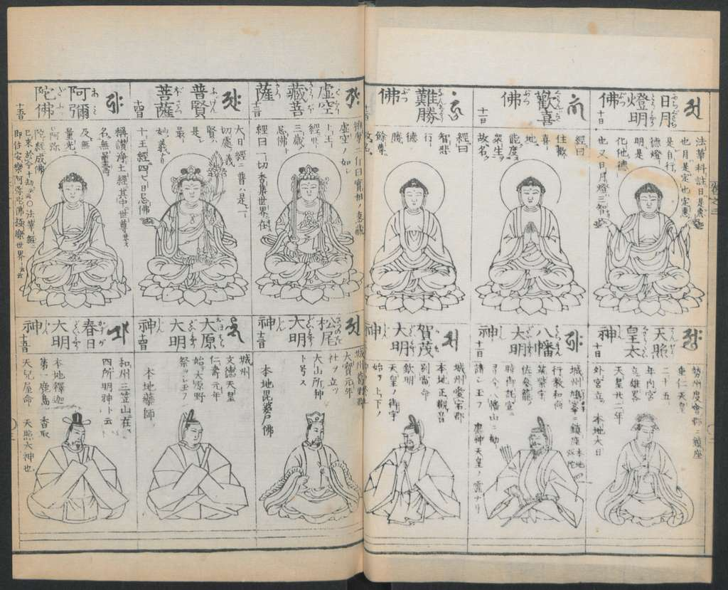 Buddhist Figures and Their Attributes